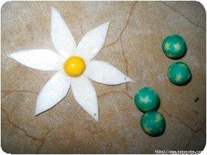 Mes premières perles en Fimo