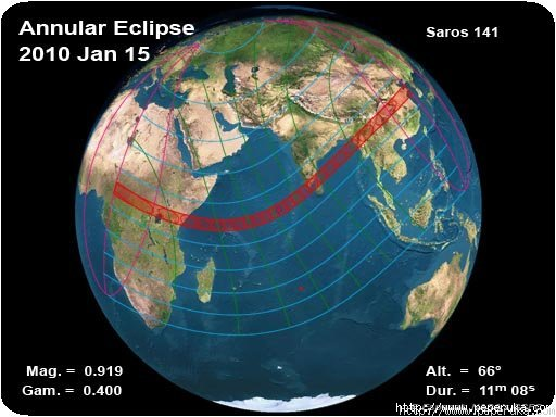 Eclipse du soleil au Kenya (NASA)